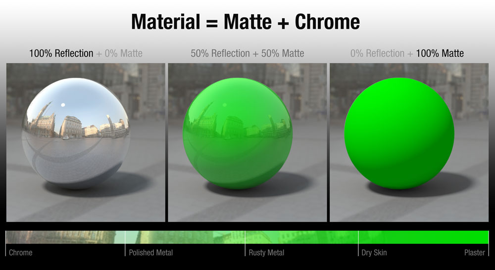 material-matte-chrome